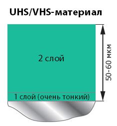 Нанесение UHS/VHS-лаков